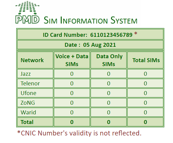 how to check the sims against your cnic.
